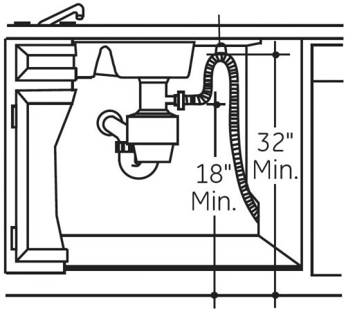 Dishwasher Drain Loop Diagram