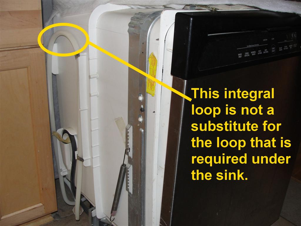 The most common dishwasher installation defect although new dishwashers come from the manufacturer with the drain looped up at the side of the dishwasher every installation manual still requires this rubansaba