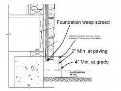 Stone Siding Installation Defects