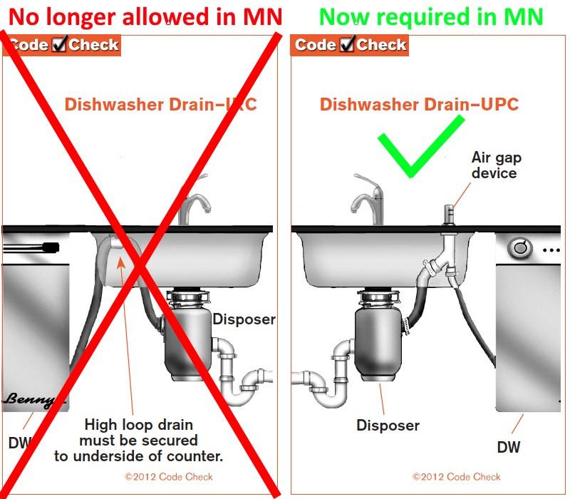 Dishwasher air gap required get to know minnesota's new plumbing code startribune com  at panicattacktreatment.co