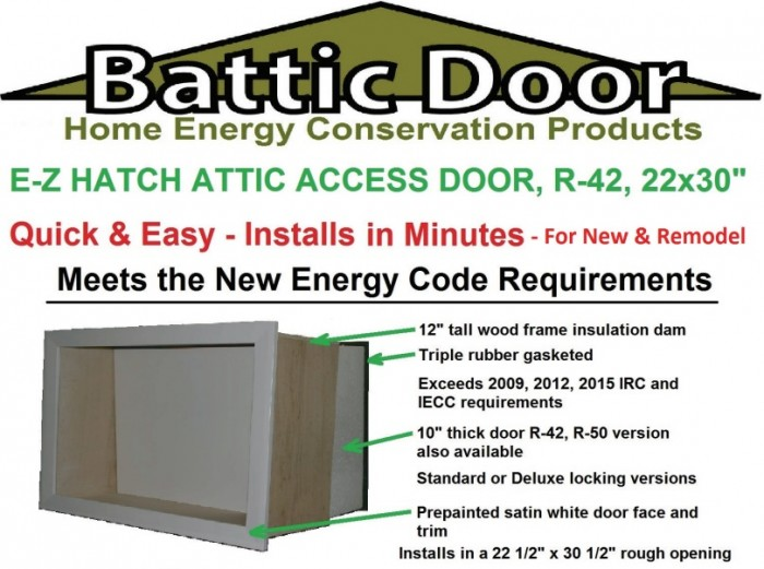 Battic Door E-Z Hatch Attic Access Door
