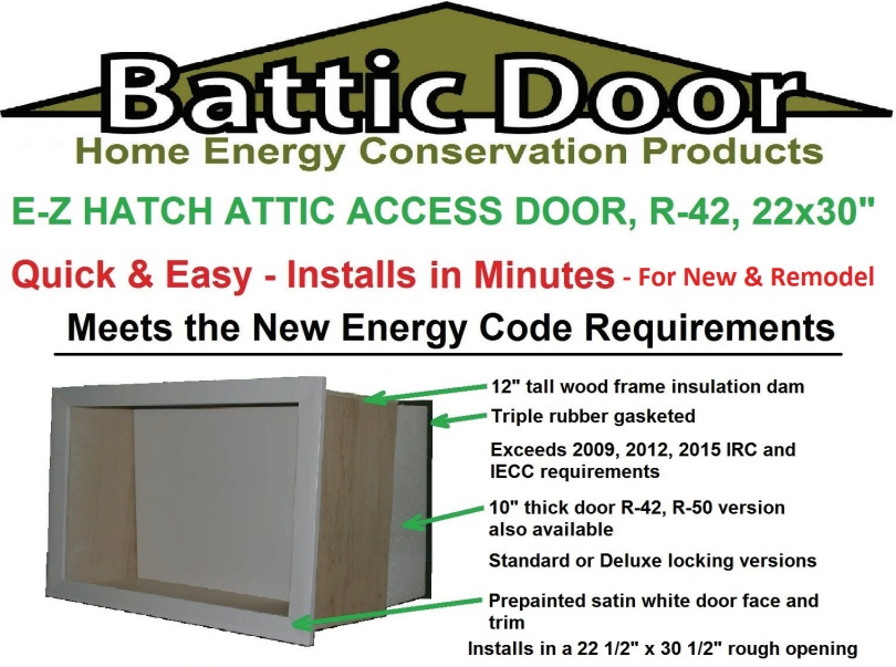door hatch attic access building fire rated 1 hour seal