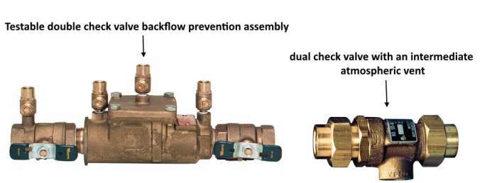 backflow valves for boilers