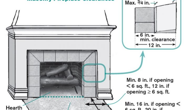 fireplace hearth extension