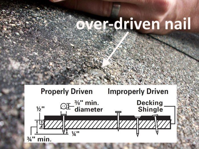 over-driven nail