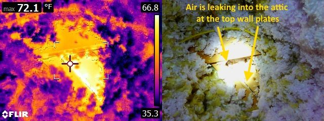 Infrared attic bypass exposed