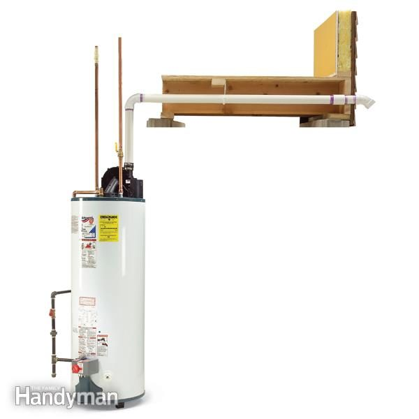 Powervent water heater