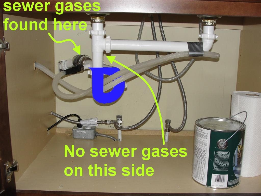 The Most Common Dishwasher Installation Defect Heater Hose Pipe Further Electric Hot Water Wiring Diagram With This Improper Sewer Gases Have Potential To Come Back Into Below Right Shows A Proper