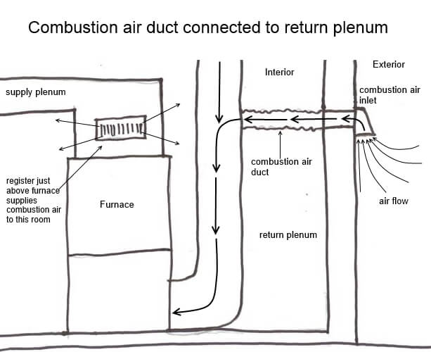Index of wp contentuploads201304 combustion air to return diagram smallg ccuart Image collections
