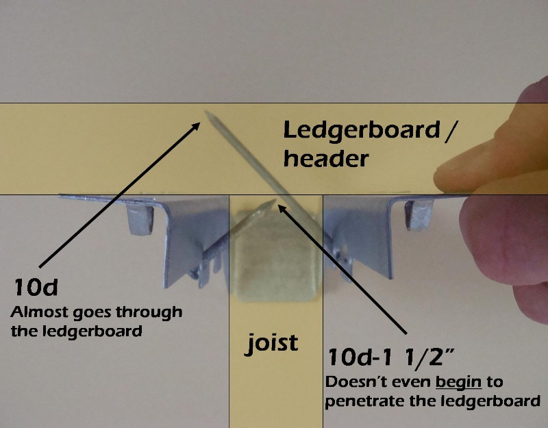 How To Correct Improper Joist Hanger Nails Structure