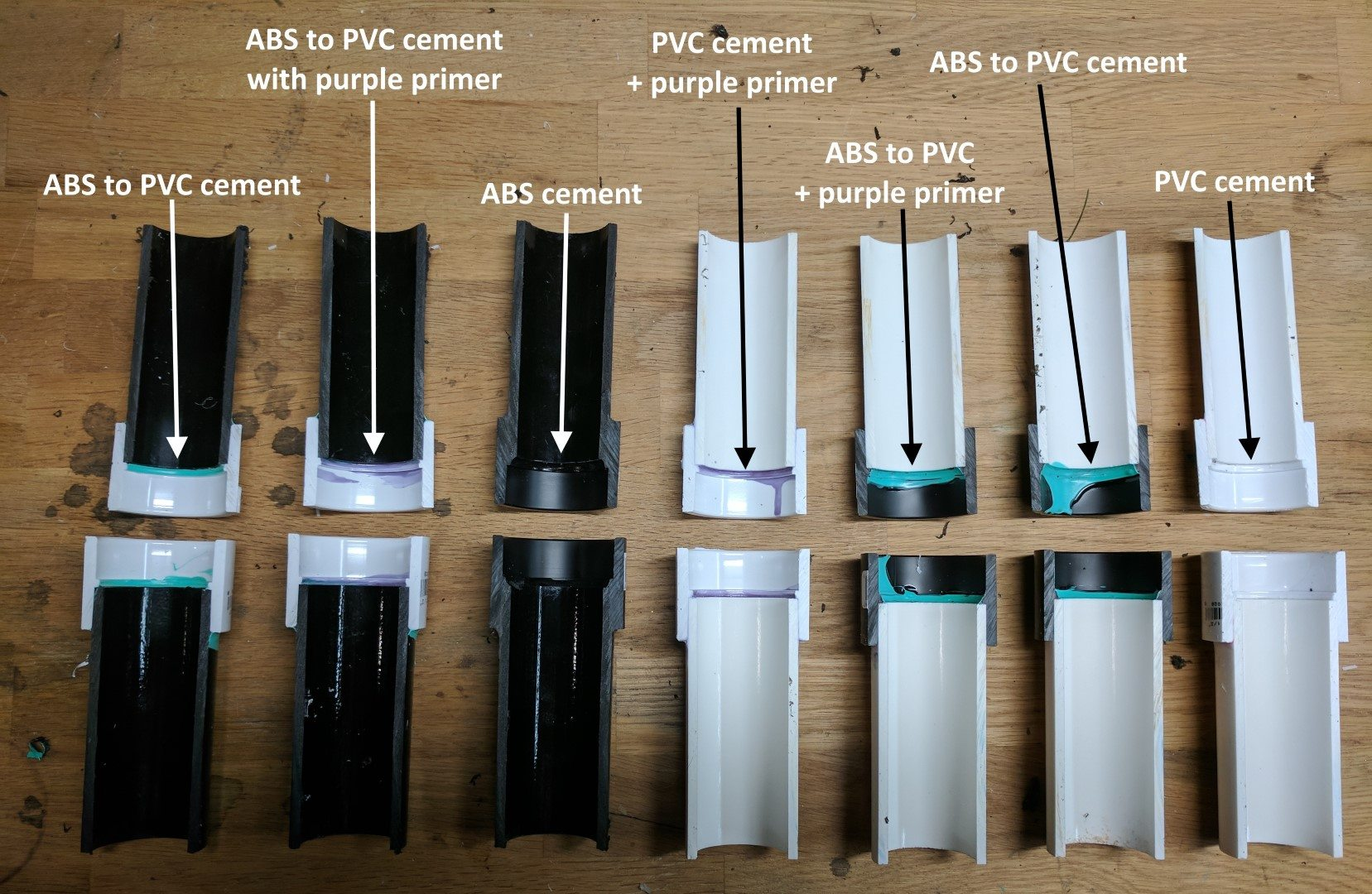 Can I join ABS to PVC? - Structure Tech Home Inspections