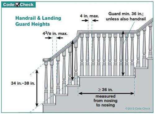 Handrail height