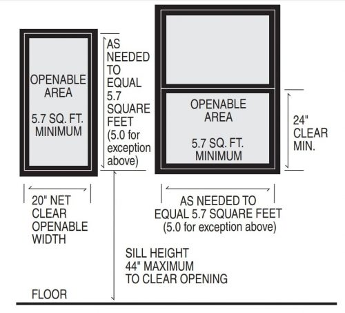 Egress window diagram