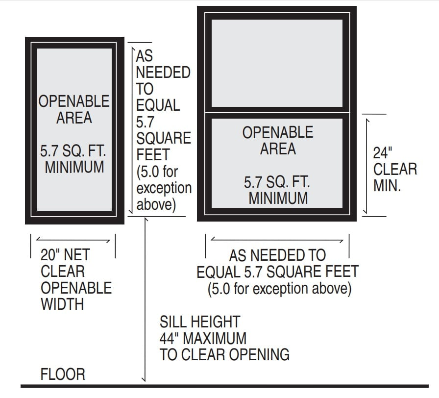 Egress Requirements And The Twoopening Myth StarTribune Best Basement Bedroom Window Style Property