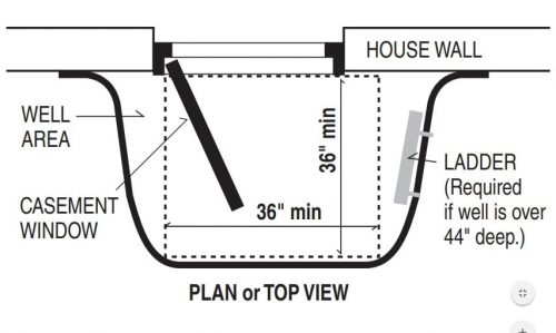 Egress window well diagram
