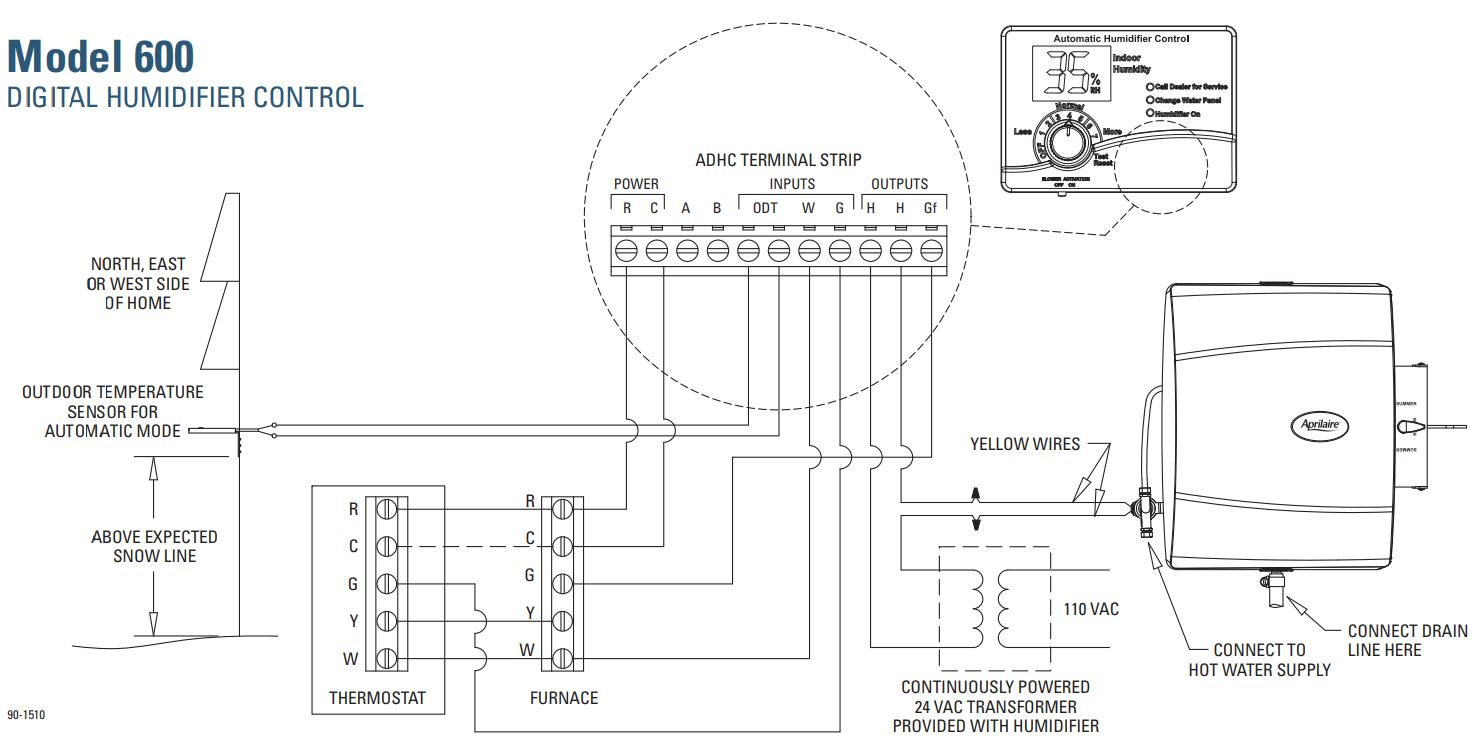 Wiring Diagram For Nest from structuretech1.com