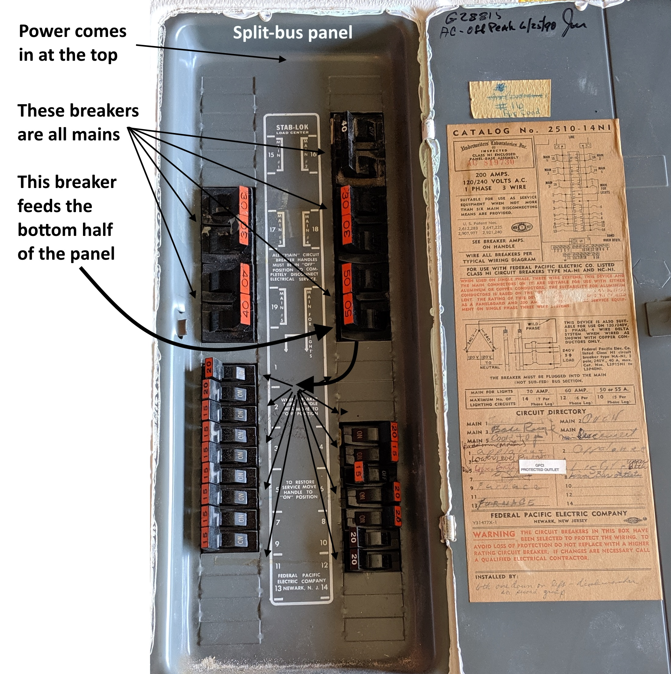 Split-bus electric panels | American Society of Home ... on